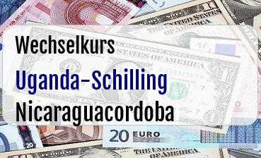 Uganda-Schilling in Nicaraguacordoba