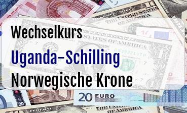 Uganda-Schilling in Norwegische Krone