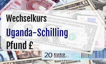 Uganda-Schilling in Britische Pfund