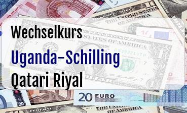Uganda-Schilling in Qatari Riyal