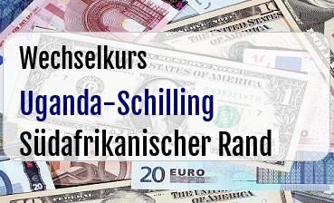 Uganda-Schilling in Südafrikanischer Rand