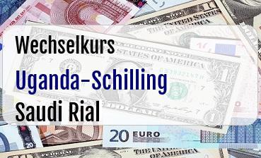 Uganda-Schilling in Saudi Rial