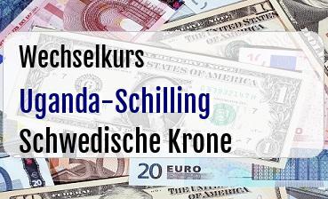 Uganda-Schilling in Schwedische Krone