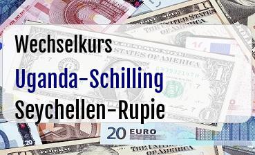 Uganda-Schilling in Seychellen-Rupie
