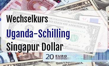 Uganda-Schilling in Singapur Dollar
