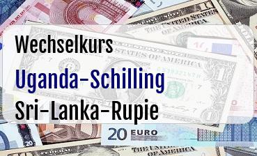 Uganda-Schilling in Sri-Lanka-Rupie