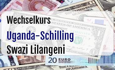 Uganda-Schilling in Swazi Lilangeni