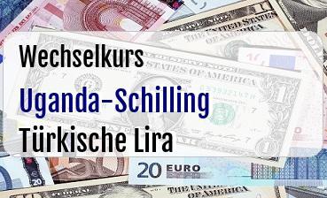 Uganda-Schilling in Türkische Lira
