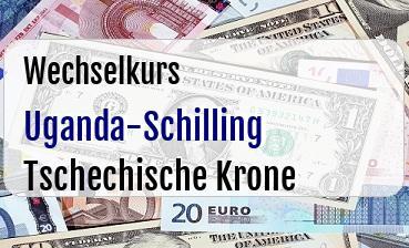 Uganda-Schilling in Tschechische Krone