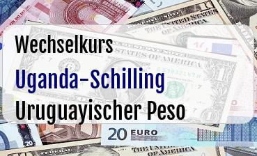 Uganda-Schilling in Uruguayischer Peso