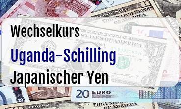Uganda-Schilling in Japanischer Yen