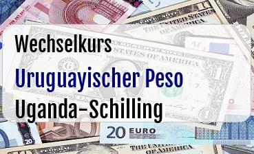 Uruguayischer Peso in Uganda-Schilling