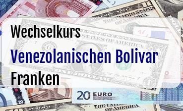 Venezolanischen Bolivar in Schweizer Franken