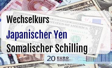 Japanischer Yen in Somalischer Schilling