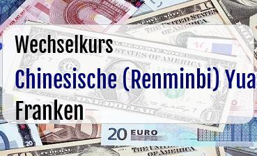 Chinesische (Renminbi) Yuan in Schweizer Franken