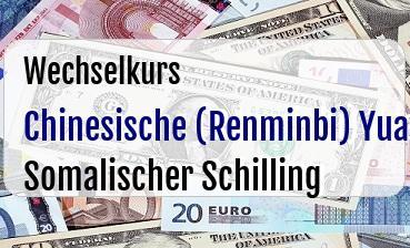Chinesische (Renminbi) Yuan in Somalischer Schilling