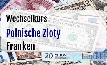 Polnische Zloty in Schweizer Franken