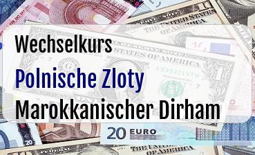Polnische Zloty in Marokkanischer Dirham