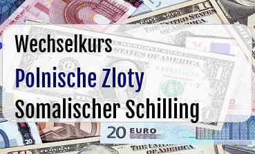 Polnische Zloty in Somalischer Schilling